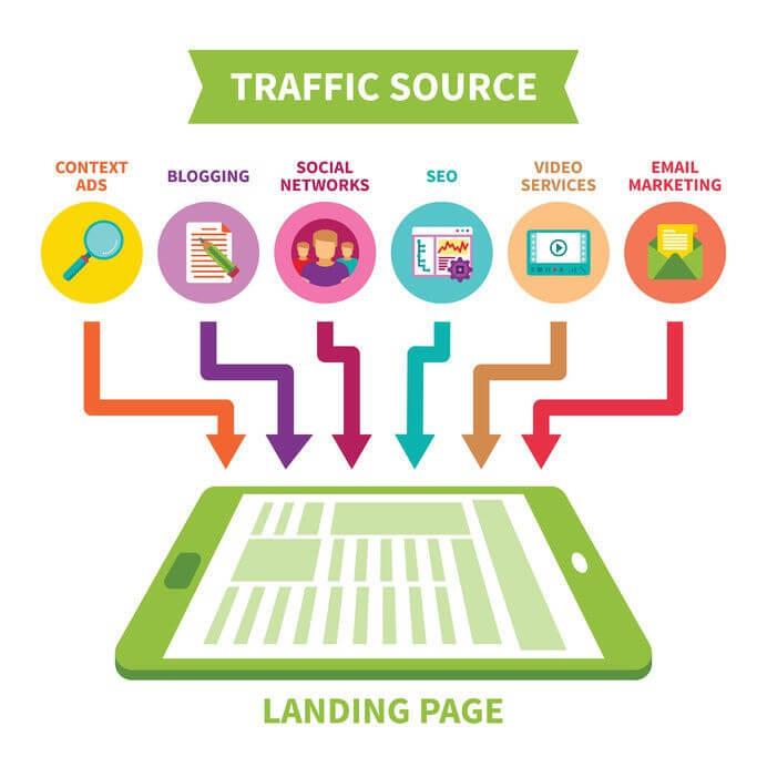 Numerous Website Traffic Sources