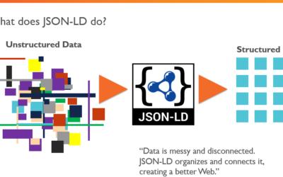 Optimize Your Local SEO Using JSON-LD